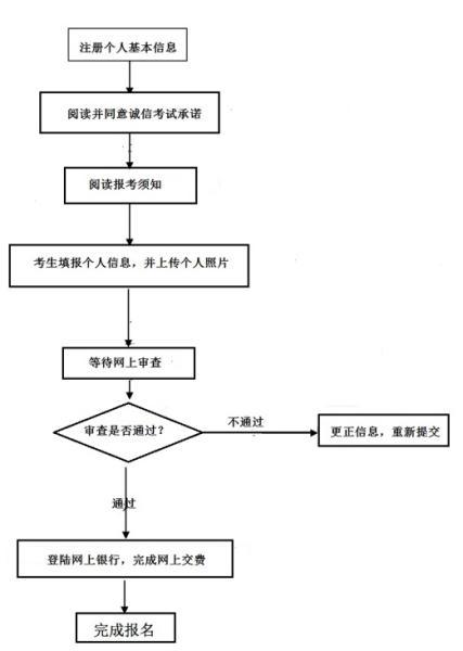 湖北省2017年下半年教师资格考试(笔试)公告
